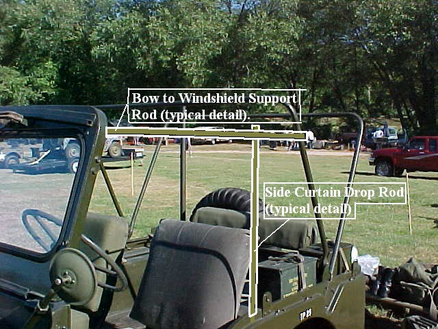 Willys M Jeeps Forums Viewtopic M38 Hood Block Dimensions